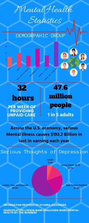 Mental+Health+in+Today%27s+Youth