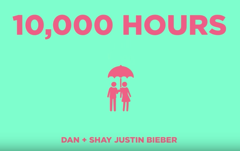 "Staff Review: ""10,000 Hours"""